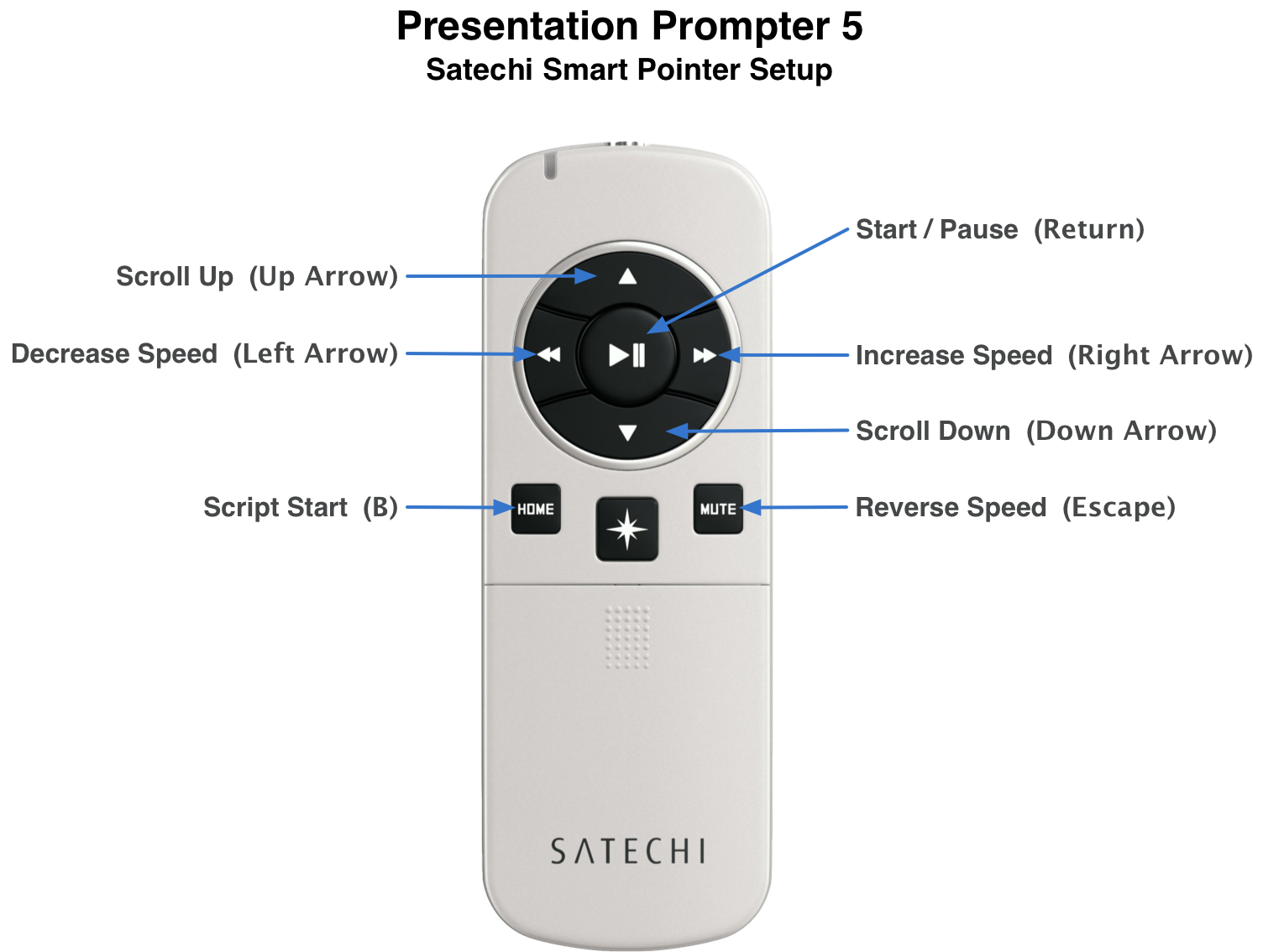 Satechi Smart Pointer Configuration